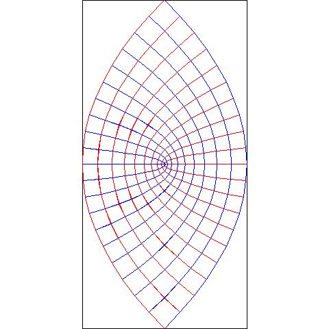 R言語で複素関数の可視化 - 檜山...